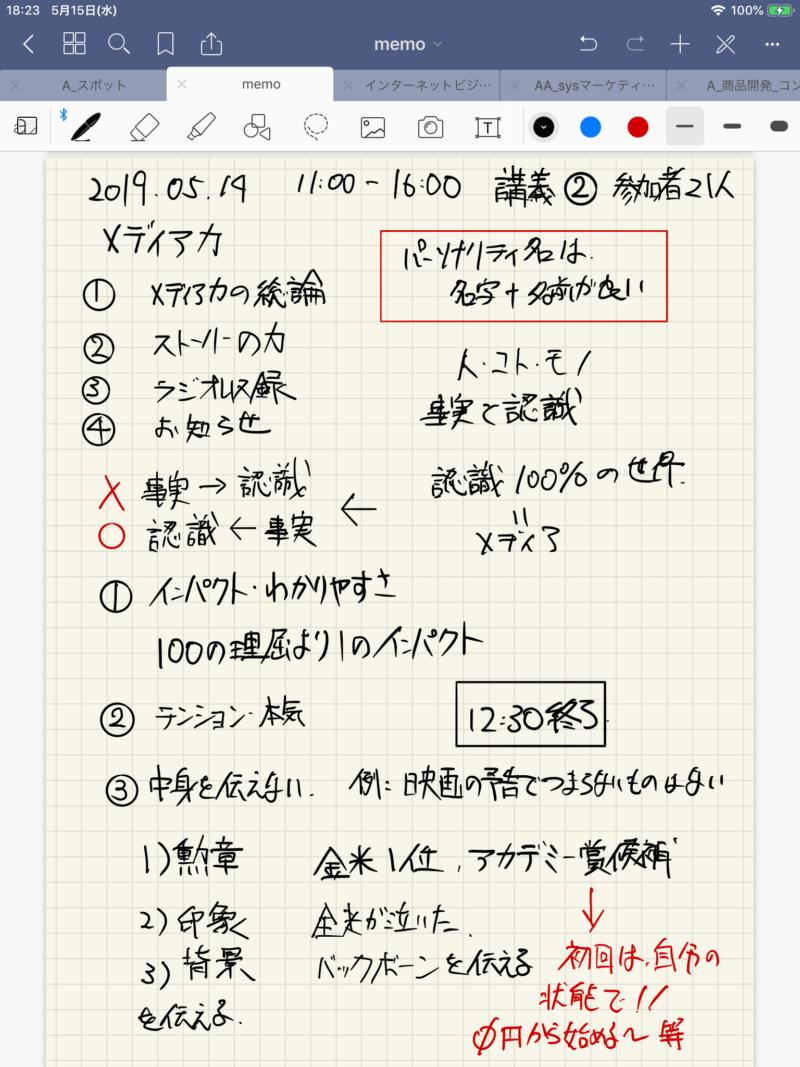 GoodNote5のメモ一例