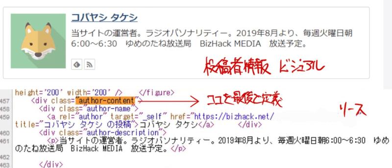 """本サイト""""BizHack""""における、要素セレクタのclass名の説明画像"""
