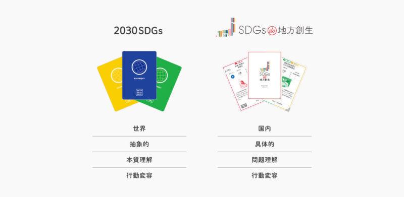 2030SDGs と SDGs de 地方創生 の違い画像