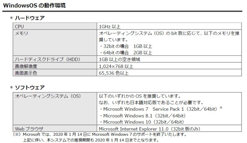 PCdesk(WEB版)ガイド、WindowsOSの動作環境画像