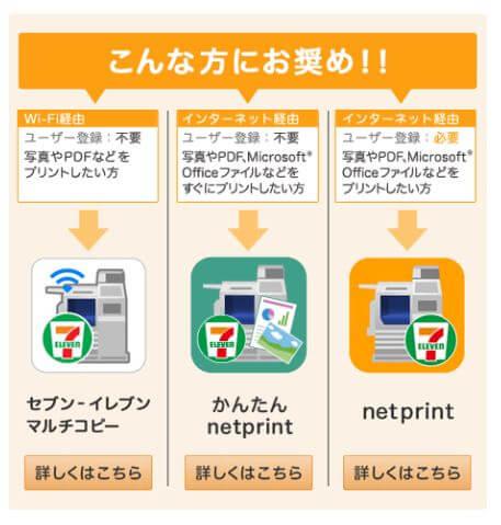 富士ゼロックスのセブン-イレブンアプリの説明画像