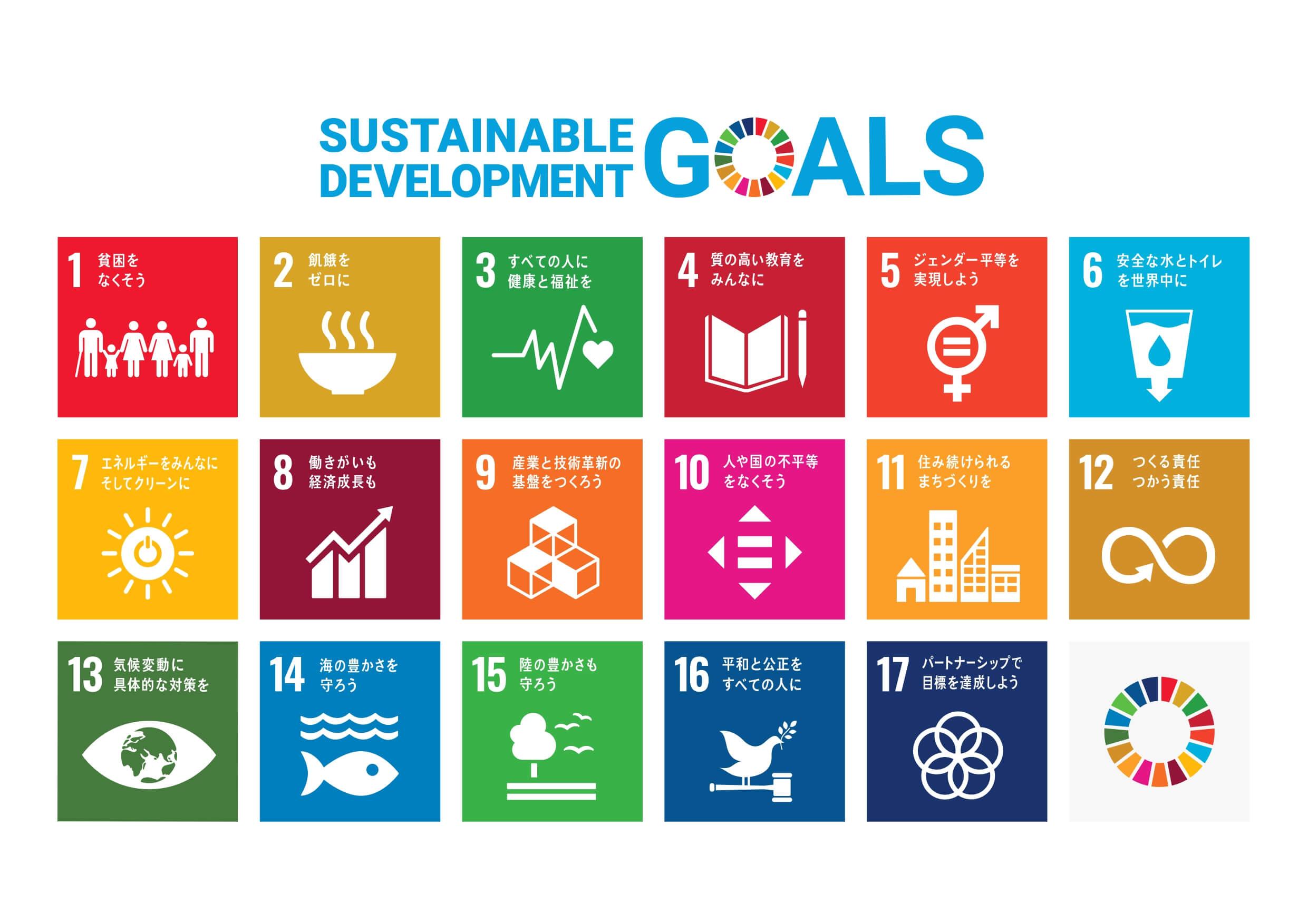 SDGs関連記事のまとめ