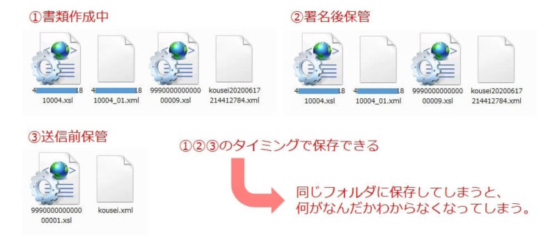 保存データの説明画像