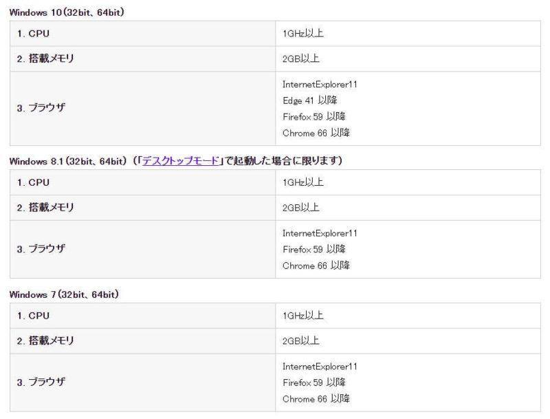 e-Gov電子申請システム動作確認環境の画像
