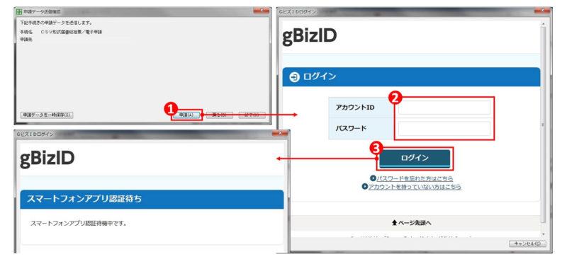 GビズIDからログインする手順