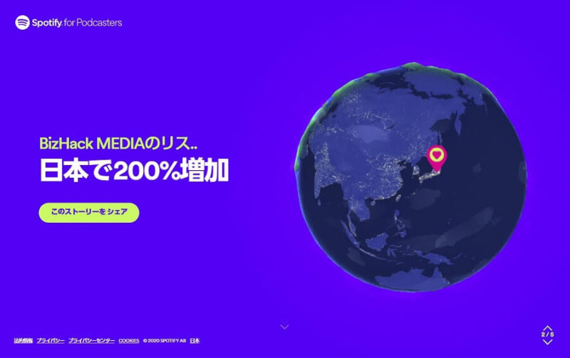 Spotify 2020 BizHack MEDIA p2-2 リスナー増加画面