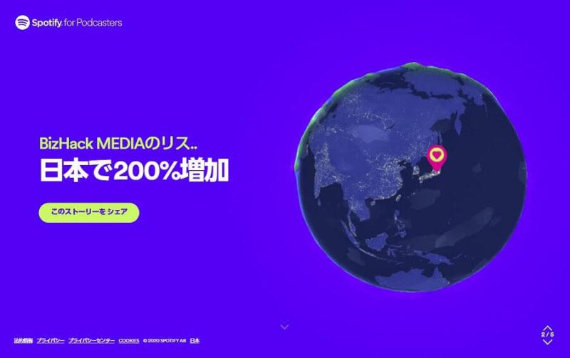 Spotify 2020 BizHack MEDIA p2-2 リスナー増加画面