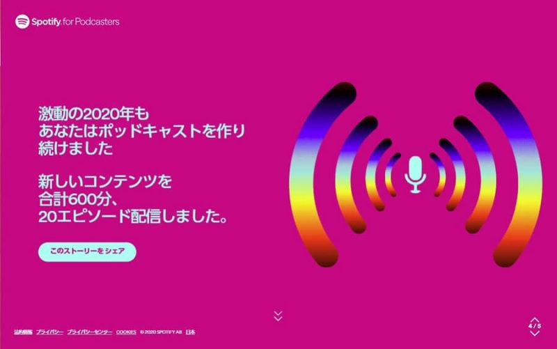 Spotify 2020 BizHack MEDIA p4 コンテンツ総時間・エピソード数画面