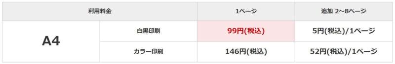 2021年5月28日現在のWebレター の料金表