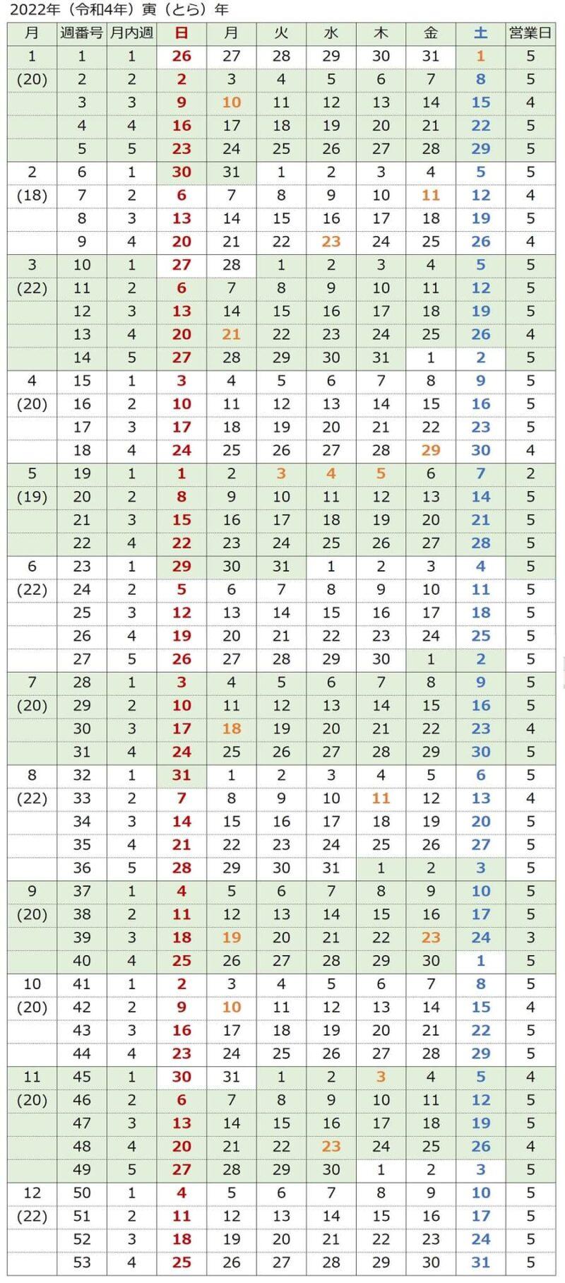 2022年(令和4年)寅年カレンダー