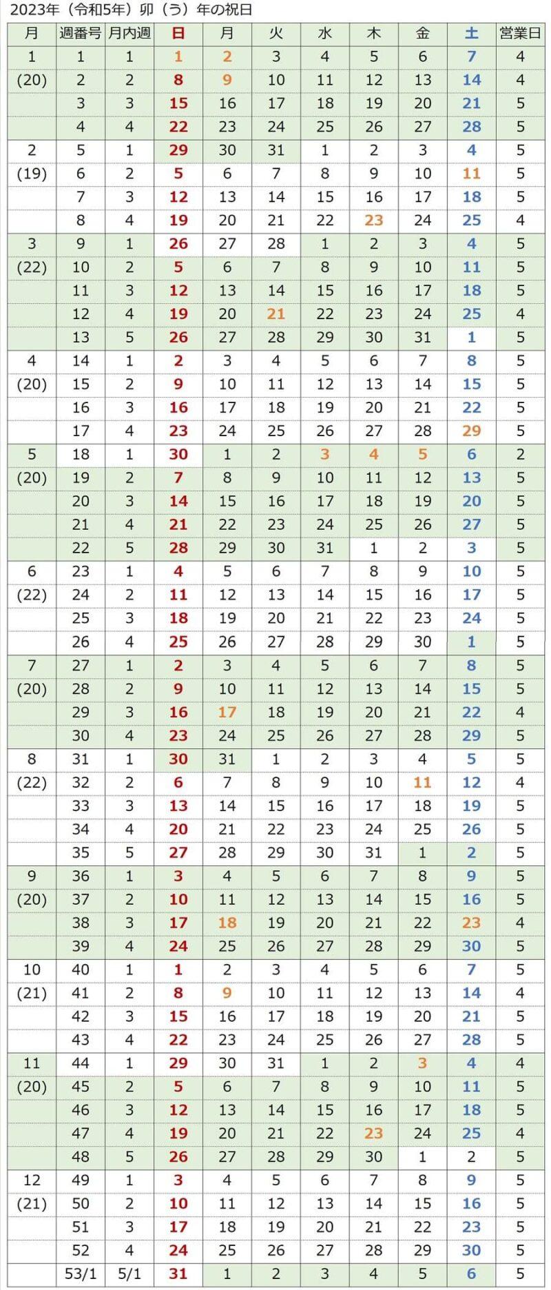 2023年(令和5年)卯年カレンダー