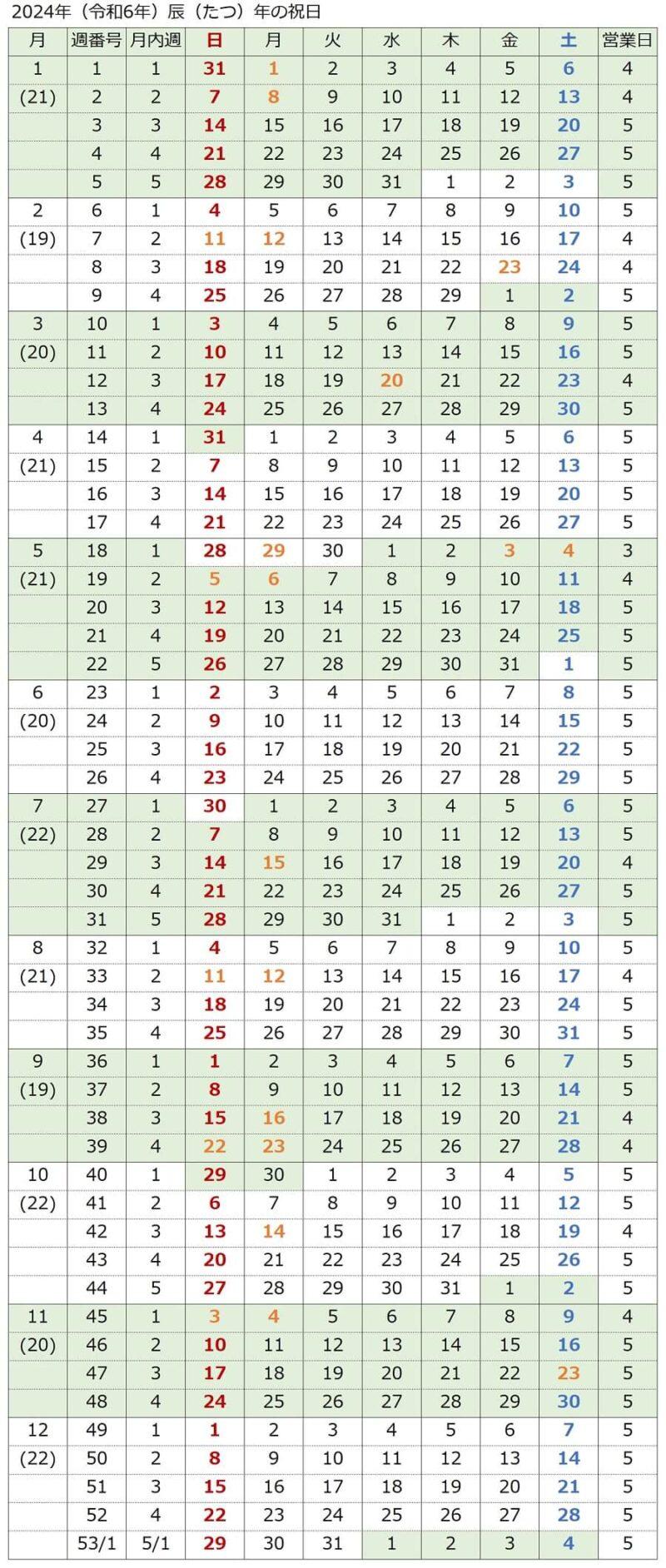 2024年(令和6年)辰年カレンダー